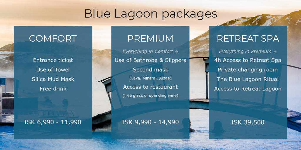Choice of packages for the Blue Lagoon spa in Iceland
